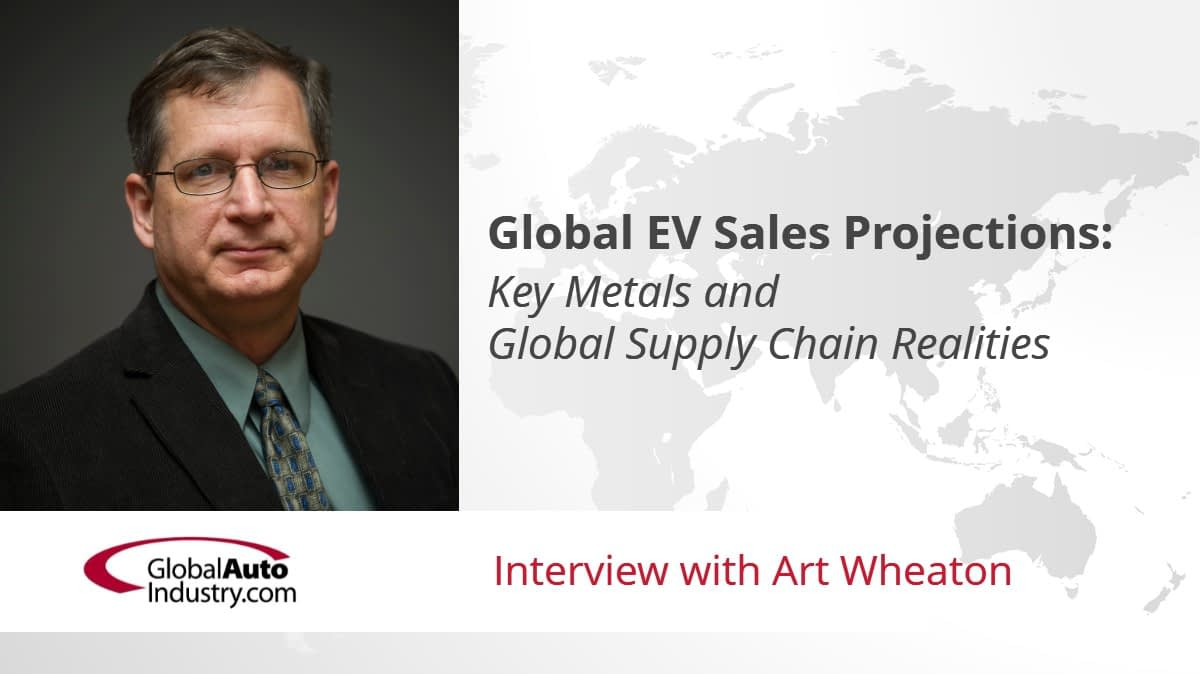 Global EV Sales Projections: Key Metals and Global Supply Chain Realities